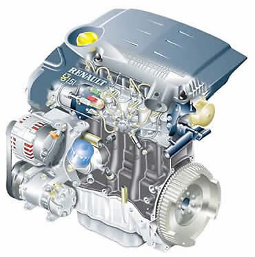 Renault Nissan K9k Reconditioned Engine 1 5 Dci Cdti